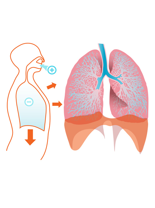 Sauerstoffmehrschrittherapie